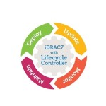 iDRAC7 Enterprise for PowerEdge 200 - 500 Series License