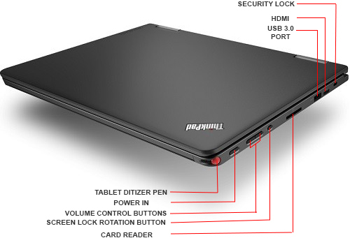 Lenovo ThinkPad Yoga 12 20DL Ultrabook