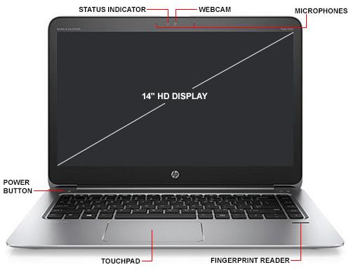 HP Inc  EliteBook 1040 G3 - Ultrabook - Core i5 6300U / 2 4 GHz - Win 7 Pro  64-bit (includes Win 10 Pro 64-bit License) - 8 GB RAM - 256 GB SSD SED -