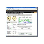 Network Performance Monitor - License + 1 Year Maintenance - up to 2000 elements - Win