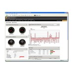 Orion Network Performance Monitor SL500 - ( v. 8 ) - product upgrade license - 1 server - upgrade from SL250 v.8 - Win