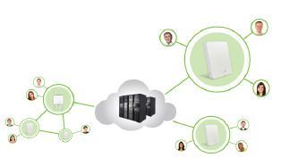 Meraki Enterprise Cloud Controller - Subscription license (1 year) - 1  access point - hosted (LIC-ENT-1YR)